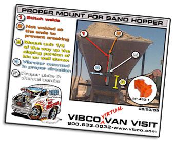 Virtual Van Visit